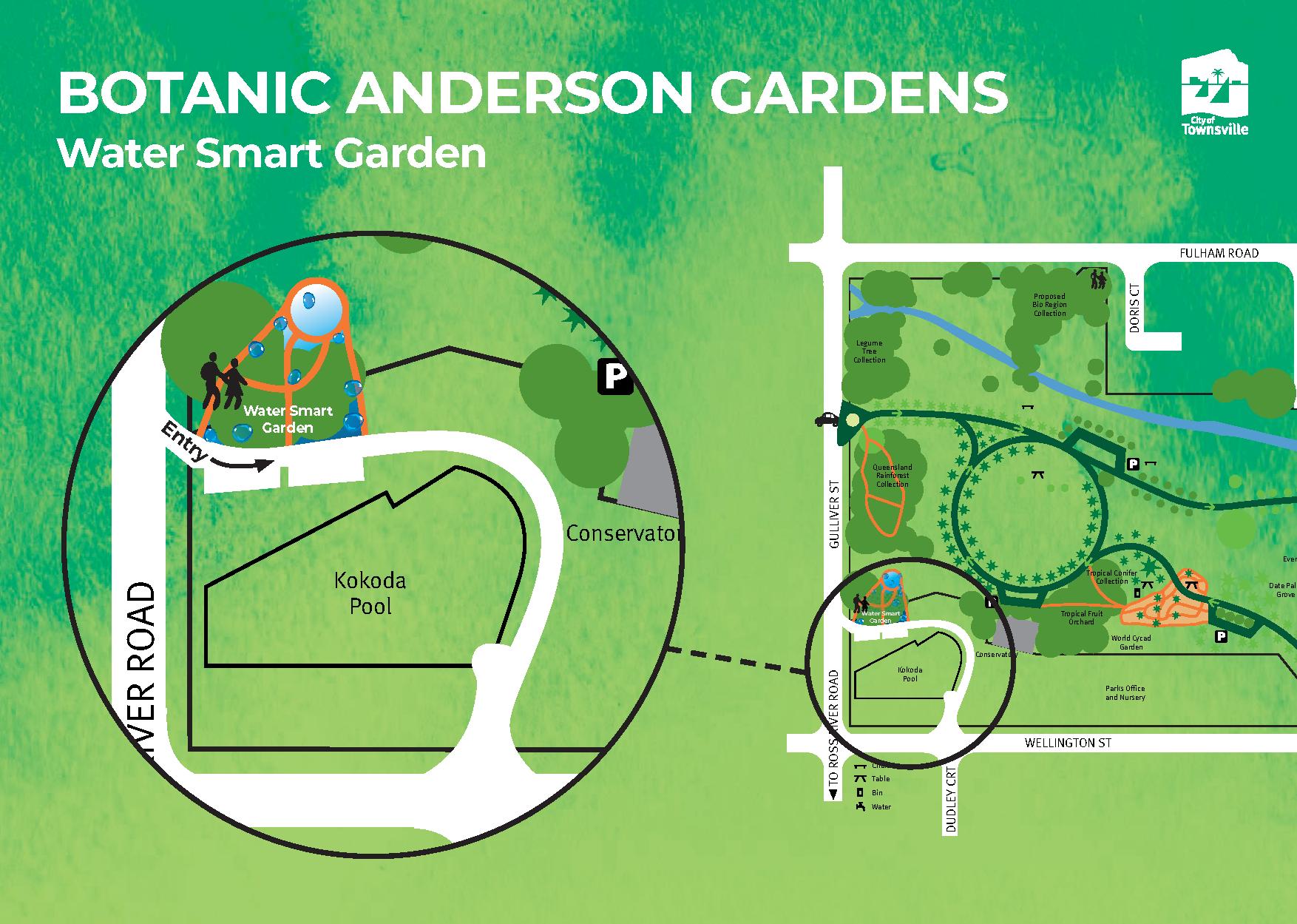Water Smart Garden - Anderson Gardens Map