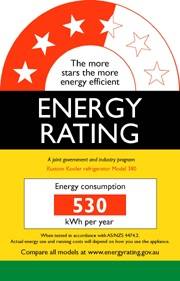 Energy-rating-label